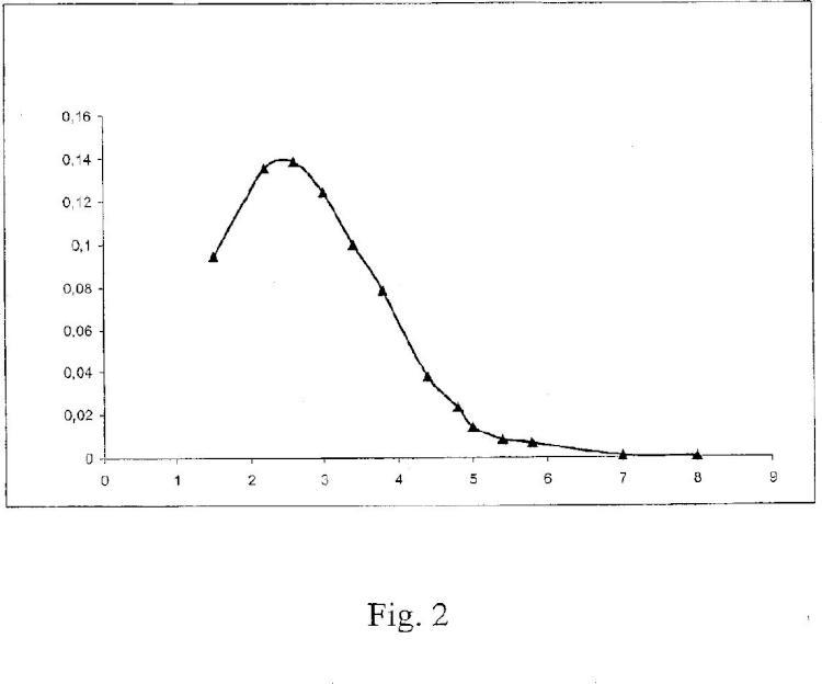 Gen ABFB-2 de Penicillium funiculosum.