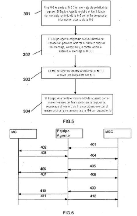Un método para implementar un agente de señalización basado en el protocolo de control de pasarela de medios.