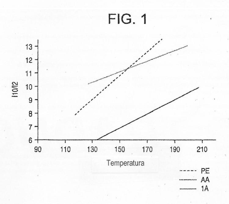 Procedimiento de polimerización de polietileno en disolución a alta temperatura.