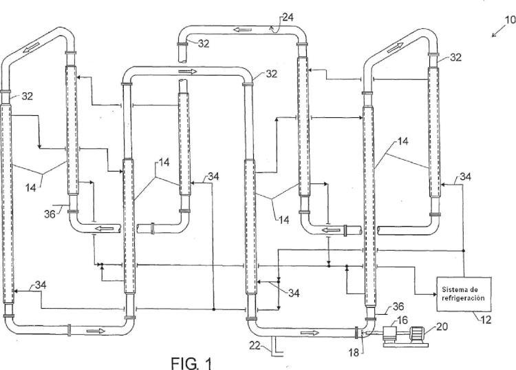 Método y sistema para reducir el ensuciamiento del reactor de polimerización.