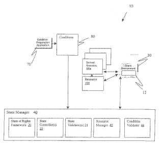 Metodo y aparato para rastrear el estado de recursos en un sistema para dirigir el uso de los recursos.