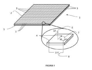 Dispositivo de medida de temperatura, método de fabricación del dispositivo y sistema de medida de punto de impacto que incorpora el dispositivo.