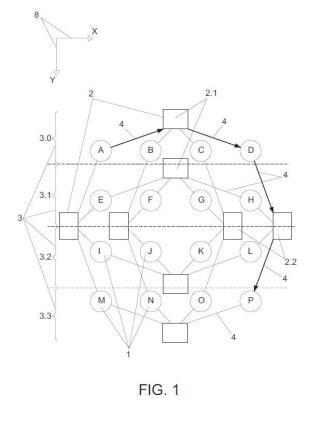 Método para reducir los efectos negativos de la congestión en redes de interconexión de alto rendimiento con topología híbrida para supercomputadores y grandes centros de proceso de datos.