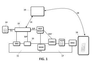Procedimiento, sistema y dispositivo para gestionar llamadas en redes del IMS.