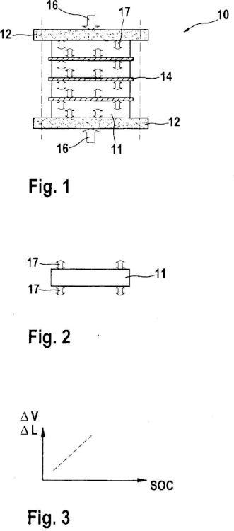 Procedimiento e instalación para la aplicación de una presión sobre una batería.