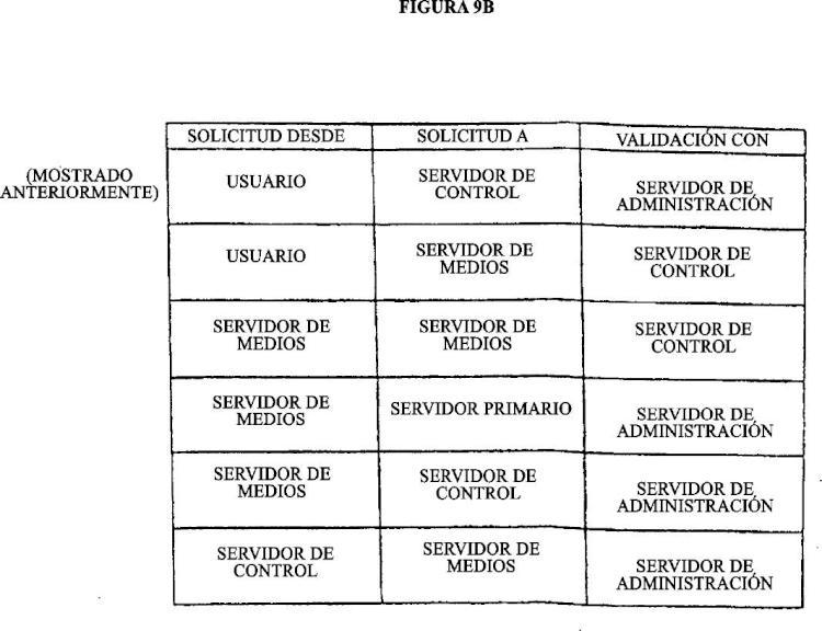Método y aparato de multidifusión.