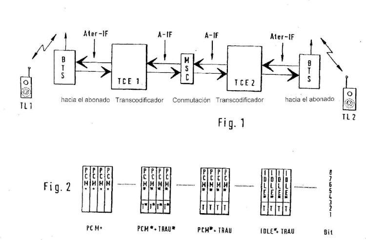 Procedimiento para la transmisión de datos, en particular de datos-GSM.