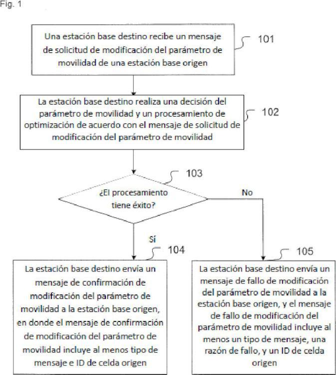 Método y sistema para negociación del parámetro de movilidad entre estaciones base.