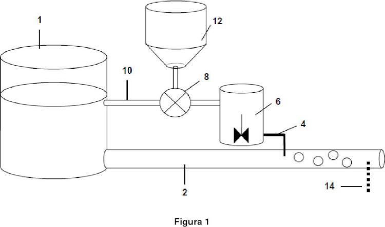 Sistema de inyección de una suspensión de CaCO3 micronizada para la remineralización del agua desalinizada y dulce.