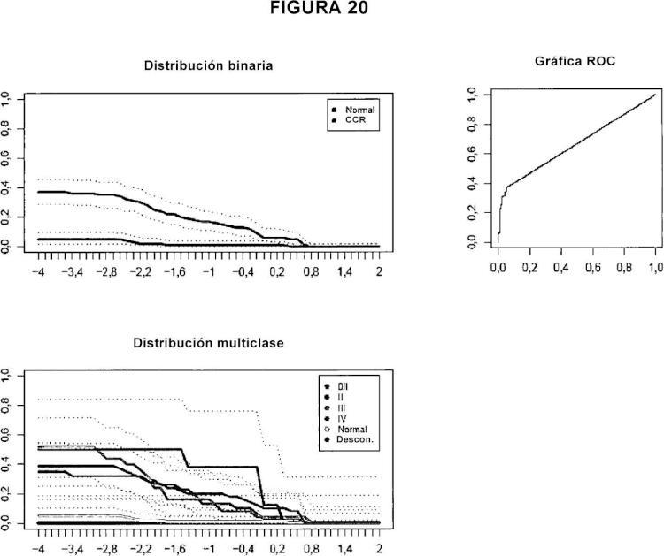 Métodos para el análisis de trastornos proliferativos celulares de la próstata.