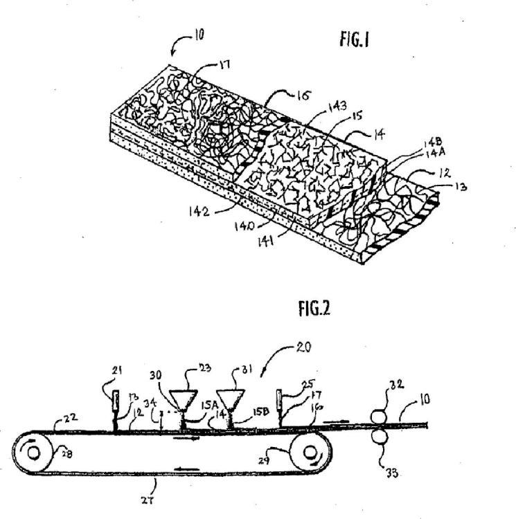 Materiales textiles no tejidos de barrera a líquidos con fibras en forma de cinta.