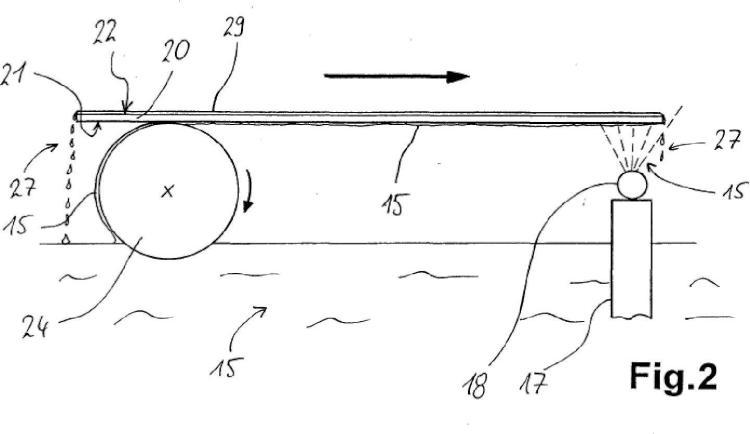 Procedimiento y dispositivo para el tratamiento de una superficie del substrato de un substrato.