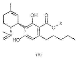 Mezclas de compuestos cannabinoides, su preparación y uso.