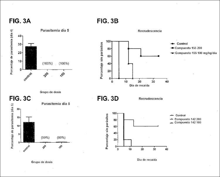 Compuestos de 2-aminoindol y métodos para el tratamiento de la malaria.