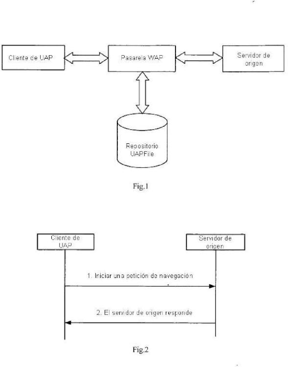 Un método para notificar el perfil de agente de usuario, el servidor y el terminal de usuario asociados.