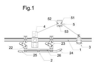 Sistema de conteo automático de perchas.