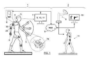 Sistema vestible para interacción con entornos remotos mediante información gestual y sensaciones táctiles y procedimiento de uso.