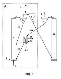 Procedimiento y dispositivo de combustión de biomasa y captura simultánea de dióxido de carbono en un combustor-carbonatador.