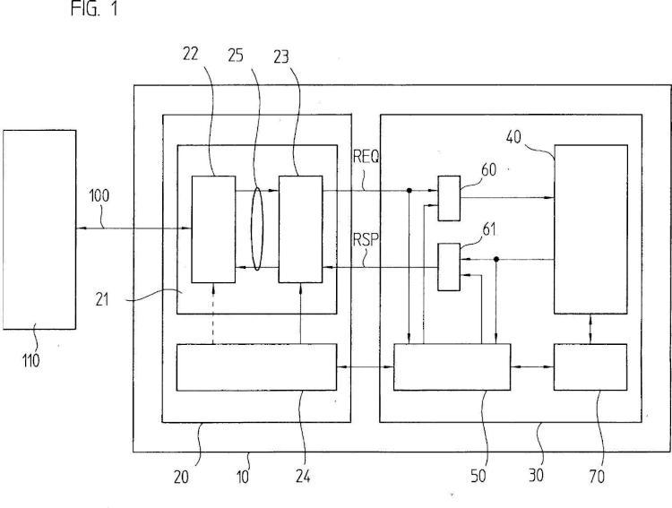 Dispositivo y procedimiento para la transmisión de datos entre un aparato de medición de la posición y una electrónica siguiente.