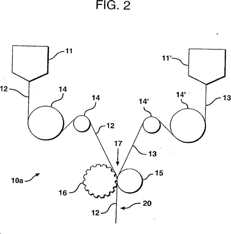 Proceso integrado para la fabricación de un artículo inflable.