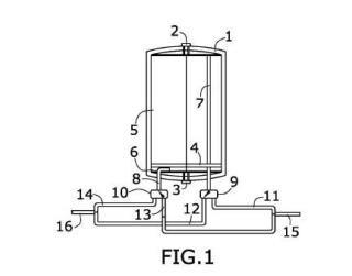 Sistema y termo para gestión del agua caliente del termo.