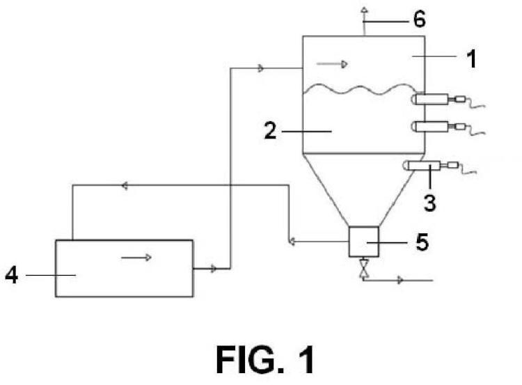 Procedimiento y dispositivo para la obtención de hidrocarburos.