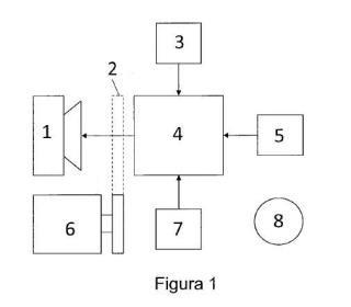 Sistema multianálisis de espectrofluorimetría láser para aceites.