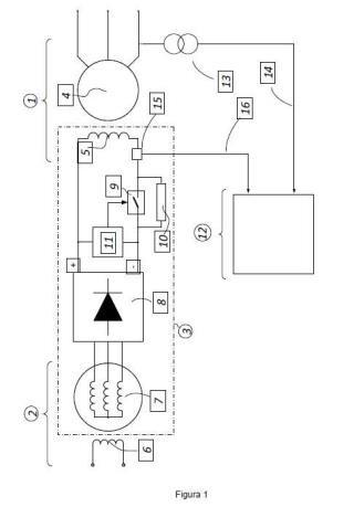 Sistema de supervisión del elemento de maniobra del sistema de desexcitación rápida para máquinas síncronas con excitación indirecta.