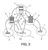 Método de distribución de información de enrutado para conexiones redundantes.