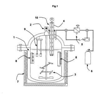 Equipo y procedimiento para ensayo de materiales y fluidos a elevada temperatura tales como sales, metales, aleaciones o vidrios en estado fundido en un tanque agitado.