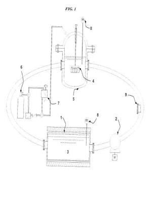 Equipo y procedimiento para ensayo de materiales y fluidos a elevada temperatura tales como sales, metales, aleaciones y vidrios en estado fundido.