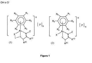 Complejos areno de Ru(II) con ligando oxima con actividad anticancerígena.