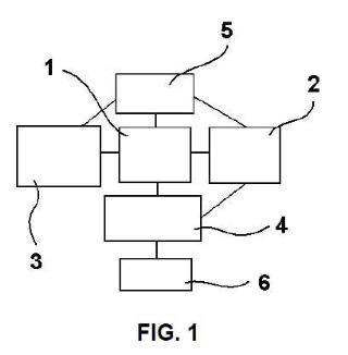 Sistema para la alimentación eléctrica de dispositivos conectados a una red privada de comunicaciones.