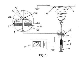 Sistema y método para producir fibras por electrohilado.