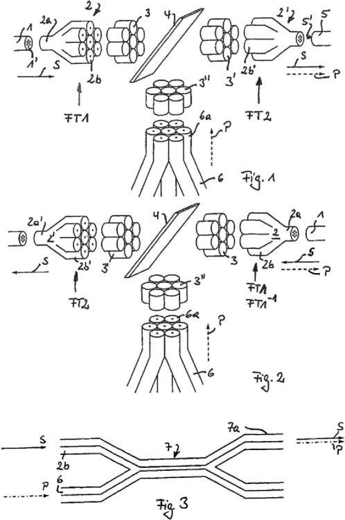 Procedimiento y dispositivo para la amplificación de ondas de señal ópticas guiadas en una fibra óptica de varios núcleos.