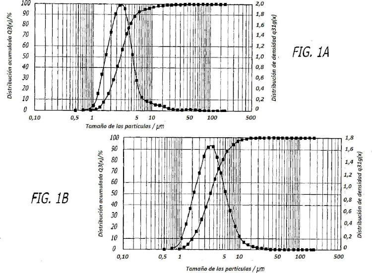 Micropartículas que comprenden sales de dicetopiperazina para la administración de fármacos.