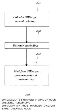 Procedimiento y dispositivo de control de potencia por lazo externo para sistemas de comunicación inalámbrica.