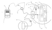Disposición para utilizar sistemas ERP en terminales preferentemente móviles.