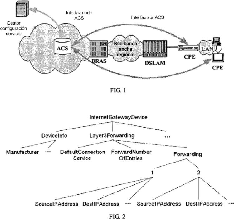 Método y sistema para gestionar instancias de objetos.