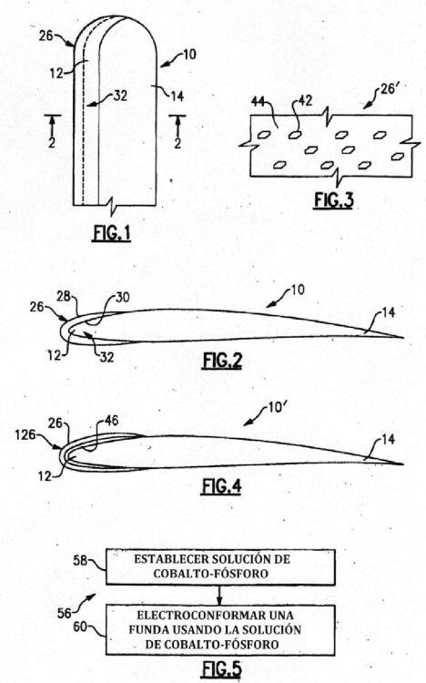 Funda para uso sobre componentes de perfil aerodinámico.