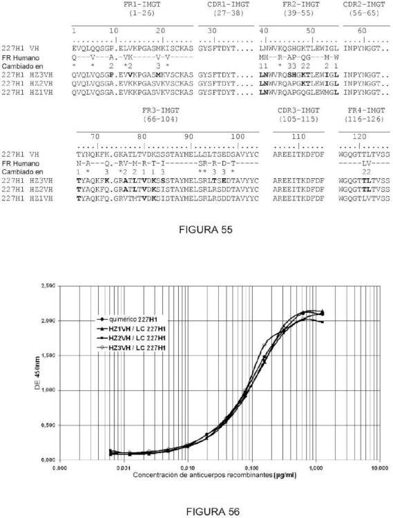 Nuevos anticuerpos que inhiben la dimerización de c-Met y sus utilizaciones.
