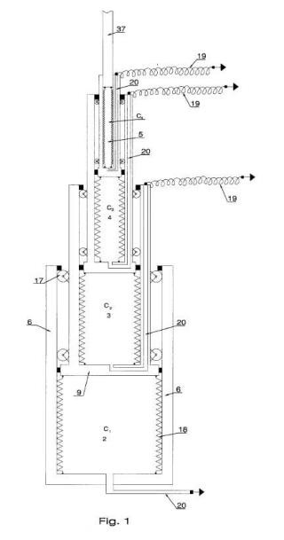 Cilindros compresores telescópicos neumáticos.