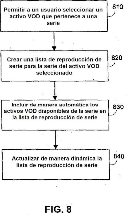 Método de visualización y de agrupación que mantiene el orden de los activos en una lista de reproducción.
