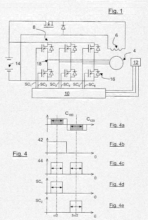 Dispositivo de control para convertidor de corriente eléctrica alterna-continua y su procedimiento de implementación.