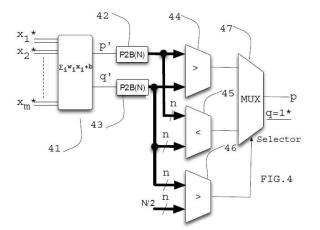 Sistemas digitales probabilísticos inmunes al ruido electromagnético.
