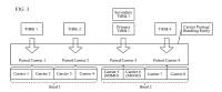 Método y aparato de control de HSDPA multiportadora.