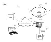 Gestión de acceso a redes a través de un canal de comunicación secundario.