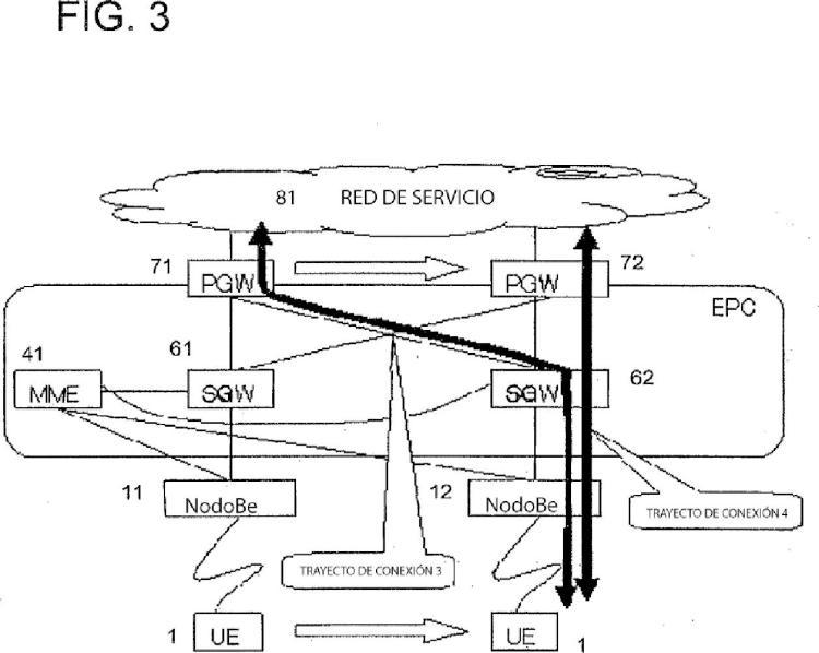 Sistema de comunicaciones y método de control de comunicaciones.