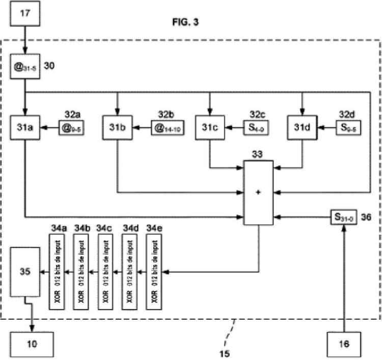 Dispositivo para controlar el acceso a una estructura de memoria caché.