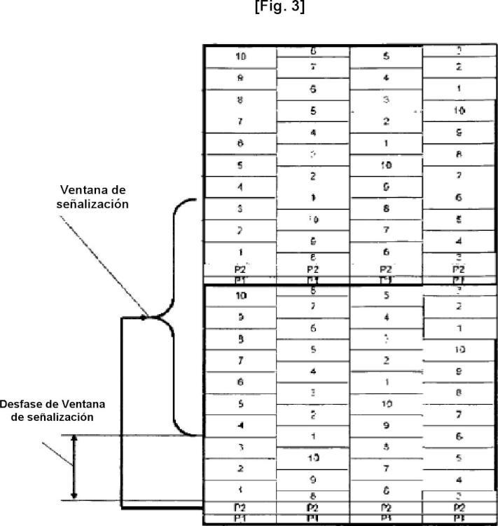 Método y sistema para transmitir y recibir señales.